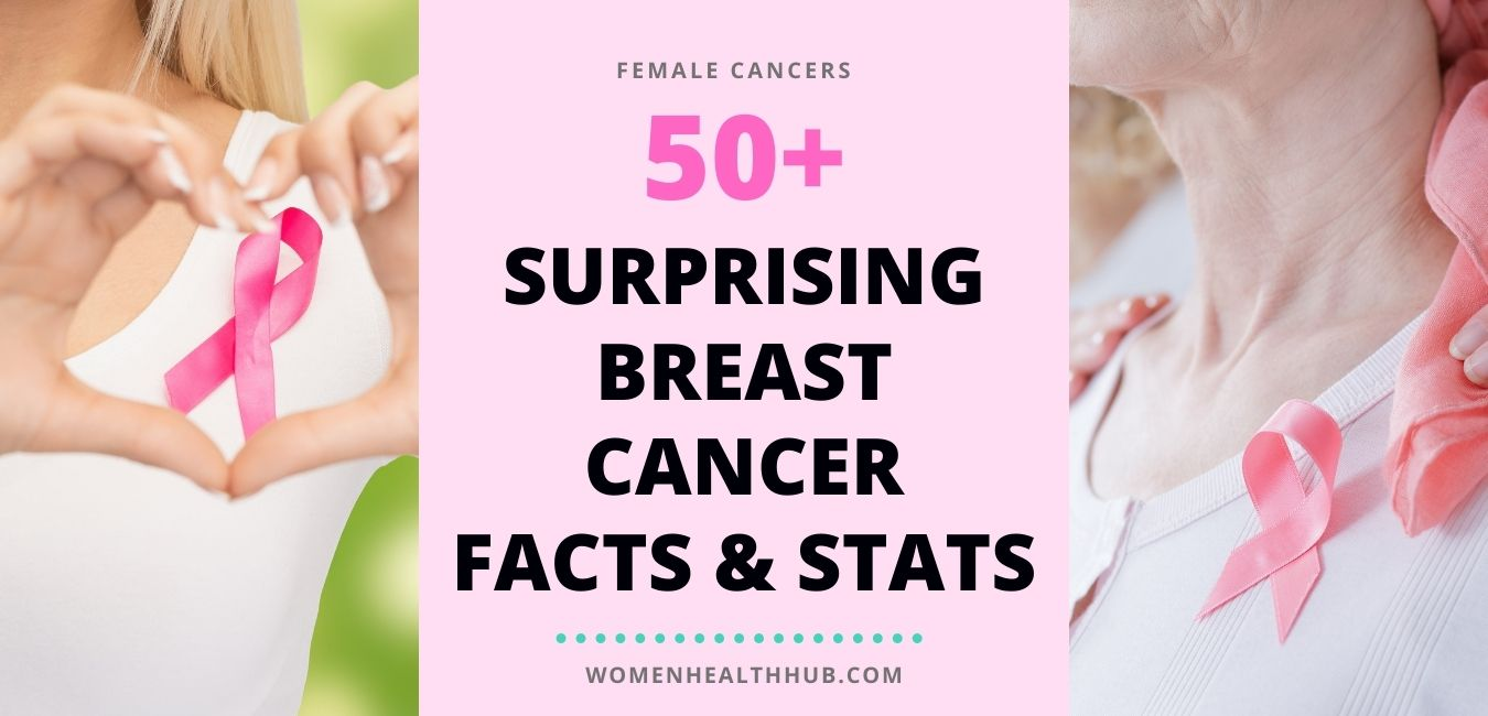Myth or Truth? 50+ Surprising Breast Cancer Facts & Figures 2020 That Will Make You Look After Your Girls!