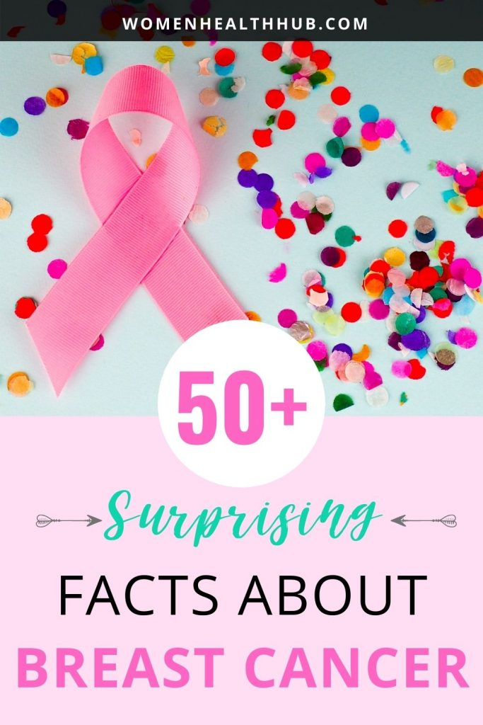 Breast Cancer Facts & Figures 2020 - Breast Cancer Awareness Month - Women Health Hub